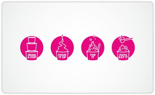 YoBerry Yoghurtis icons